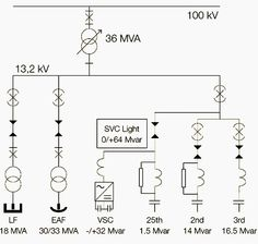 Wiring Diagram Relays 12 Volt as well Wiring Diagram Ice Maker together with Volvo Car Wiring Diagram in addition 35888128258630659 further Photogallery. on wiring two way light switch diagram uk