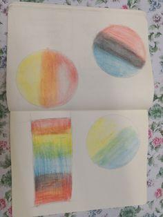 Sketchbook Tour, Sketch Book, Art