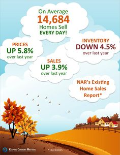Existing Home Sales Up 3.9% [INFOGRAPHIC] | Keeping Current Matters Davidalderman.evusa.com