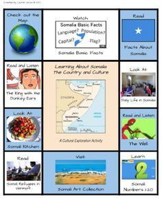 Refugee Reading Series: Somalia FREE Multimedia text sets to promote cultural awareness and appreciation for diversity!