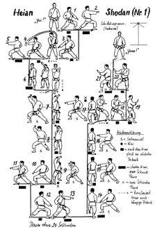 Heian Shodan (Shotokan) - Karate Do Martial Arts Quotes, Martial Arts Styles, Martial Arts Techniques, Mixed Martial Arts, Karate Do, Karate Moves, Karate Club, Karate Training, Martial Arts Training