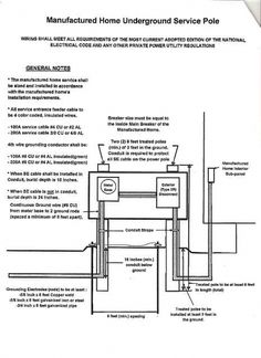 29 best diy mobile home repair images mobile home repair, exterior Mobile Home Plumbing Diagram manufactured mobile home underground electrical service under wiring diagram rentaldecoratingmobilehome