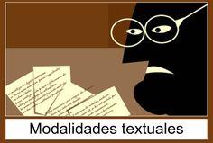 Modalidades textuales básicas: narración, descripción, exposición argumentación y diálogo que muchas veces se combinan de manera oral y escrita.