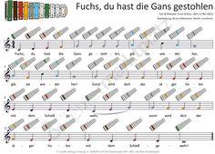 Fuchs, du hast die Gans gestohlen - MP3-Dateien & Noten für Klavier, Melodica, Gitarre und verschiedene Glockenspiele - Seite 2