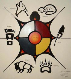 Seven Sacred Grandfather Teachings. From Aboriginal and Tribal Nation News Native American Symbols, Native American History, Native American Indians, Native Symbols, Cherokee Symbols, Native American Clothing, Native Indian, Native Art, Indian Art