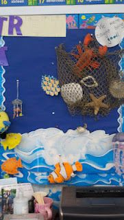A blog post about the use of an Ocean theme in a first grade classroom.  Please feel free to become a follower of our blog. :0)