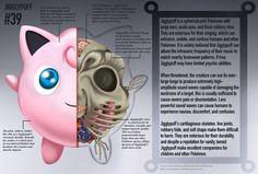 PokeNatomy Art Series From Christopher Stoll