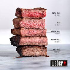 Weber Grills, Barbacoa, Carne, Steak, Grilling, Pork, Beef, Instagram, Beverage