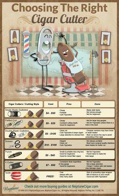 Choosing The Right Cigar Cutter
