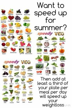 Slimming world speed foods...