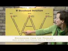 Novel Writing: Storyboarding and the W Plot Chart Writing Strategies, Writing Advice, Writing Resources, Writing Help, Writing A Book, Writing Websites, Writing Worksheets, Book Writer, Writers Write