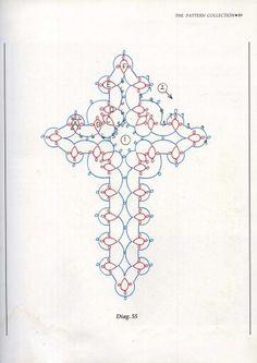 Croce a chiaccherino