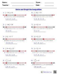 16 Best Inequalities images in 2014 | Teaching ideas, Math coach ...