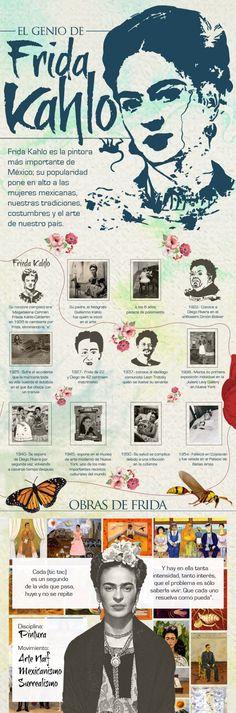 10 Mejores Imágenes De Frida Kahlo Frida Kahlo Frida Biografía De Frida Kahlo