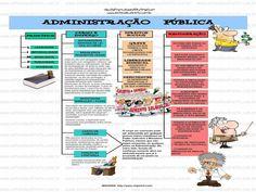 Arquivo -Direito-Administrativo-mapas-Mentais enviado por Anilda na disciplina de direito-constitucional-ii Categoria: Anotações - 2 - 2993720