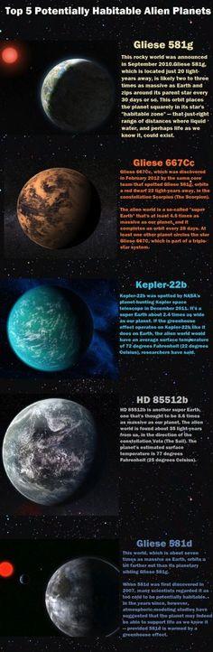 Habitable <3