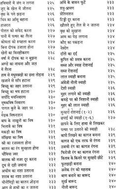 वृहत इंद्रजाल: Brihat Indrajala with Hindi Commentary Lord Vishnu, Lord Ganesha, Lord Shiva, Shri Yantra, Green Tara, Online Greeting Cards, Goddess Lakshmi, Hanuman, Tantra