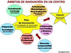 Encuentro de centros innovadores de Aragón, Navarra y Rioja - DIM-EDU