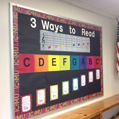 Music Classroom Bulletin Board. 3 Ways to Read Music. Message me on Instagram to ask how I made it. (Instagram)
