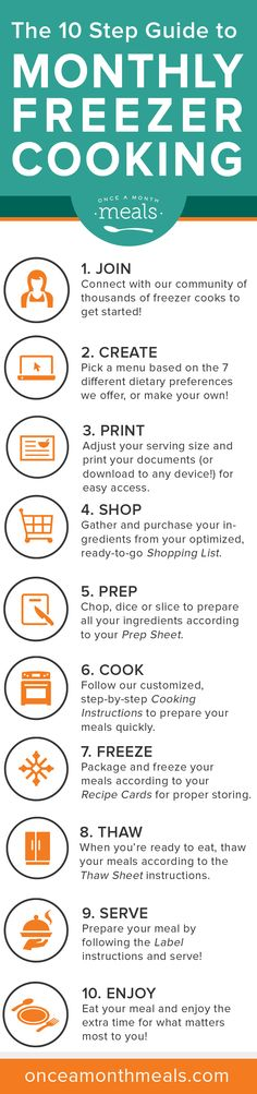 Are you new to freezer cooking? Maybe even new to bulk cooking or meal planning? Check out Once A Month Meals 10 Step Guide to Freezer Cooking and see how simple it can really be!
