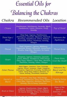 Essential oils for chakra balancing