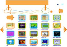 Juegos online gratis de la Tablas de Multiplicar - Educanave. Spanish Anchor Charts, Apps, Learn English, Education, Math, Learning, School, Blue Prints, Learning English
