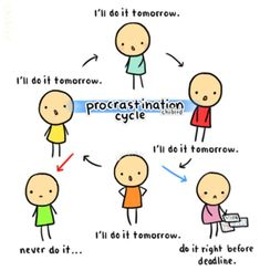 How to Avoid Procrastination For Good [Complete Guide]
