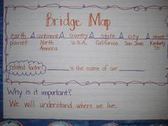Thinking Maps and Book Clubs