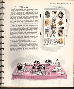 Betty Crocker's New Dinner For Two Cook Book Illustrated by Margaret Fleming and Jean Simpson Golden Press, 1964 154 Pp. Hardcover Great vintage recipes to share with your loved one. In fair to good condition with wear to the cover and some water damage. Inventory # 70442