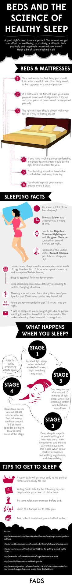 Beds & The Science Of Healthy Sleep