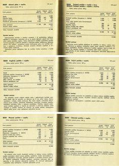 Domácí paštika na svátečním stole. Aspiky, chlebíčky, plněná vejce s domácí paštikou     MAKOVÁ PANENKA Sheet Music, Bullet Journal, Music Score, Music Notes