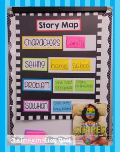 A Bad Case of Stripes - Story Map