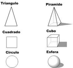Cuerpos Geometricos - Cuerpos Geometricos 3D y sus Nombres