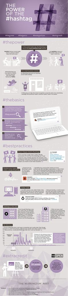 Power Of The Hashtag (INFOGRAPHIC) The Power of the and it's impact on marketing and social media.The Power of the and it's impact on marketing and social media. Inbound Marketing, Social Marketing, Marketing Digital, Marketing Trends, Marketing Online, Content Marketing, Internet Marketing, Small Business Marketing, Online Business