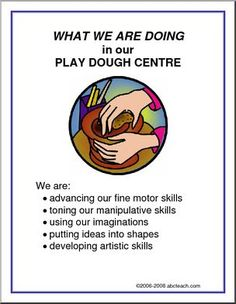 What We Are Doing Sign: Playdough Centre -