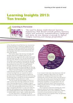 e-learning, conocimiento en red: Learning at the Need of Speed - New Insight Report from #elearning age ...