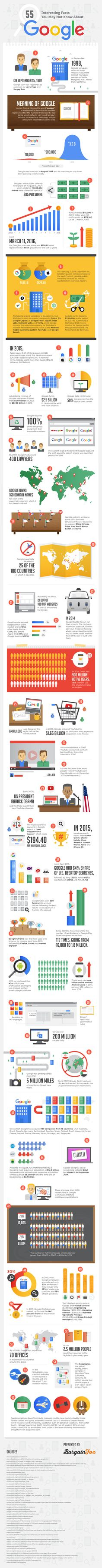 55 interesting facts about Google #INFOGRAPHIC