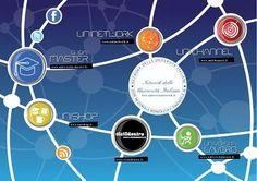 http://cartagiovani.it/content/uninetwork-ci-sto-dentro