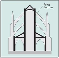 Flying buttress.