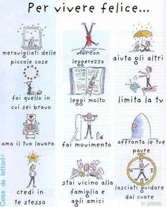 Learning Italian - For a happy life