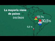 ▶ Bienvenidos a Argentina! - YouTube use as a discussion piece on discriminacion