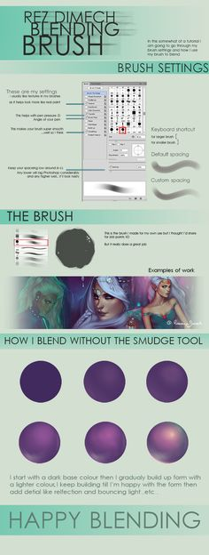 :Blending_Brush_Tutorial: by *RezKhanDimech on deviantART