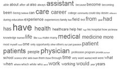 blog physician assistant school personal statement and essay editing by pas for physician assistant school