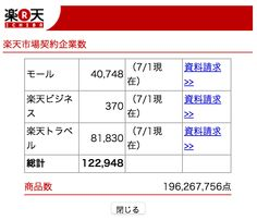 楽天市場の出店店舗数2015年6月 http://yokotashurin.com/etc/rakuten-shop.html