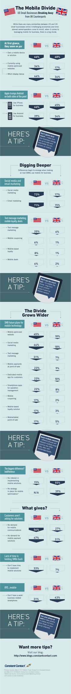 A handy #infographic about the differences between #UK and #USA small #businesses