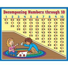 Decomposing Numbers Through 10 Poster