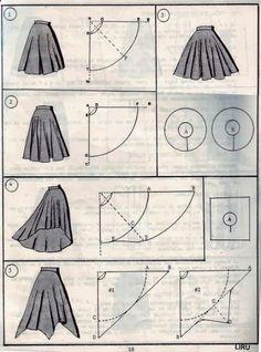Cosplay tutorial: Circular skirt vs. gathered skirt