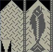 Bilderesultat for owl mitten pattern chart Mittens Pattern, Knit Mittens, Filet Crochet, Knit Crochet, Holiday Crafts, Mosaic, Gloves, Cross Stitch, Knitting Charts