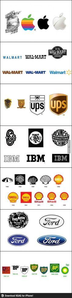 The Evolution of Company Logos