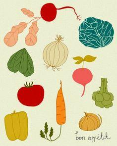 Ze Chroniques d'une Famille Imparfaite: Mes idées de menus pour la semaine #1.